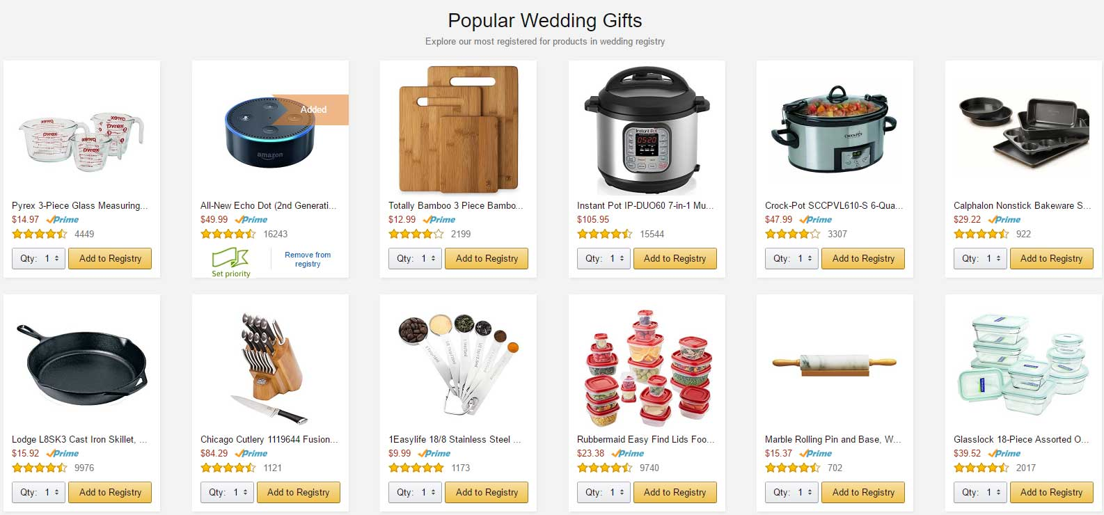 Amazon Wedding Registry Popular Wedding Gifts